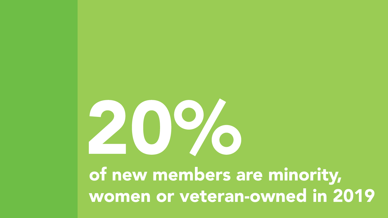 20% of new members MWVBE