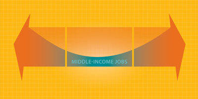 2015 Middle Income Jobs
